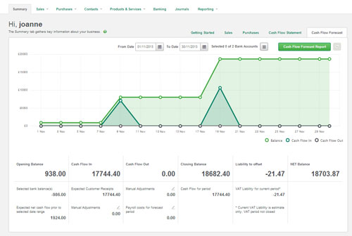 Screenshot of Cashflow Forecast in Sage One Accounts Extra