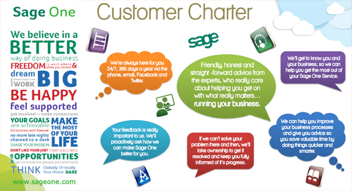 Click here to view the Sage One Customer Charter in full size