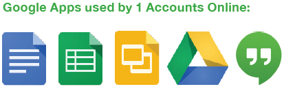 Google Apps used by 1 Accounts Online