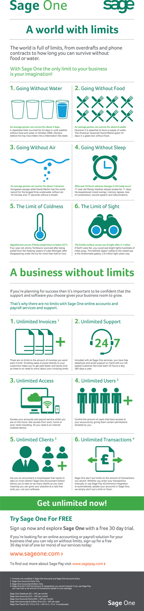 A Business Without Limits - Sage One infographic