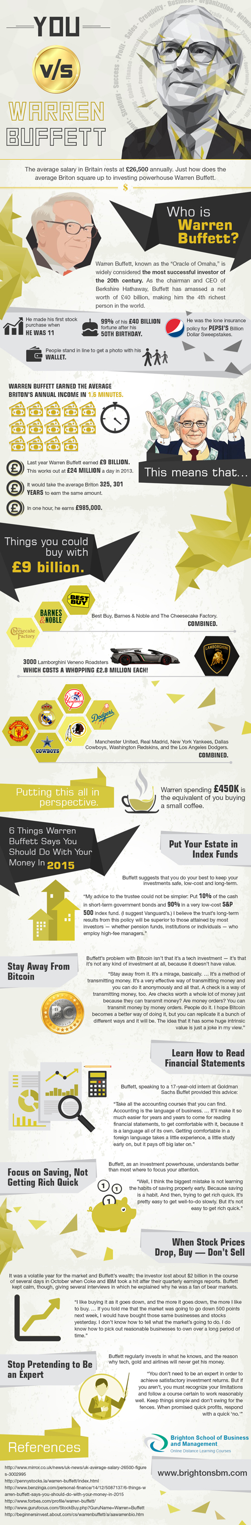 Infographic - You vs. Warren Buffett