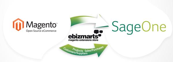 eBizMarts to Sage One Accounts using Magento