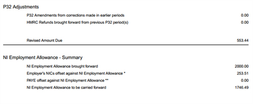 P32 Adjustments and NI Employment Allowance Summary